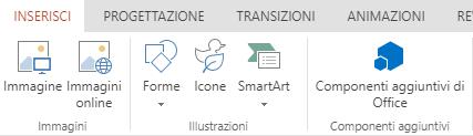inserire animazioni in powerpoint
