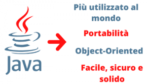 Caratteristiche di Java