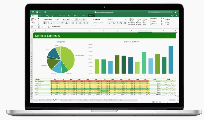 Come calcolare una percentuale su Excel