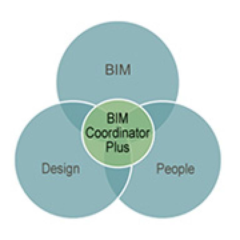 bim_coordinator